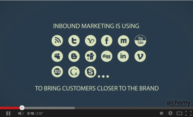 The Power of Inbound Marketing