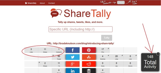 share tally is a free tool to count social media shares